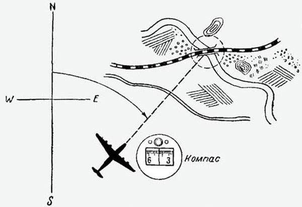 Скорость самолета определяется посредством указателя воздушной скорости.