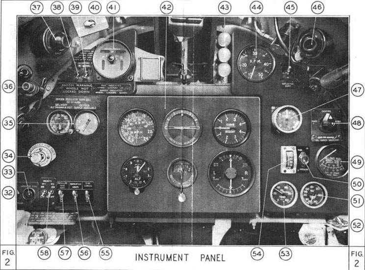 Hurricane II. Pilot`s panel