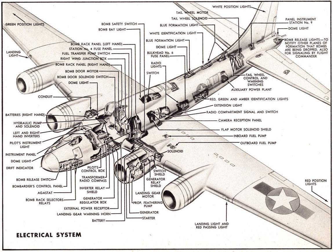 B 17g Equipment Fuel System Wiring Diagram Aircraft Drawings