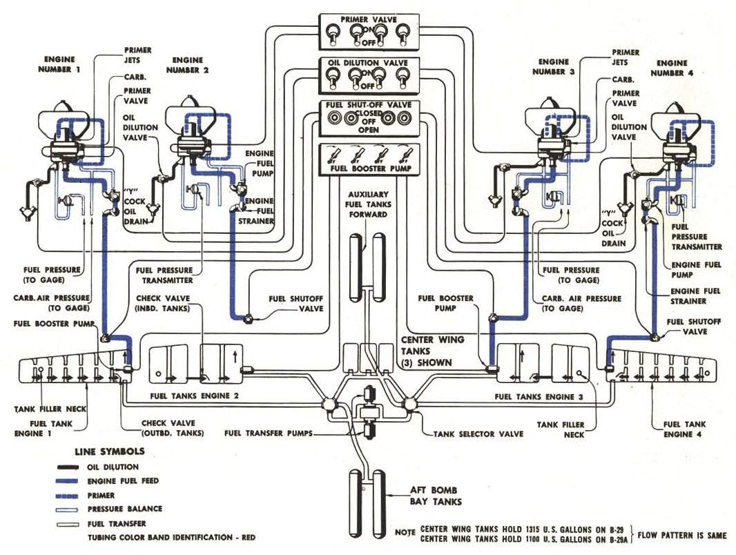 B 29 Equipment Fuel System Air Tank Schematic Symbol Oil