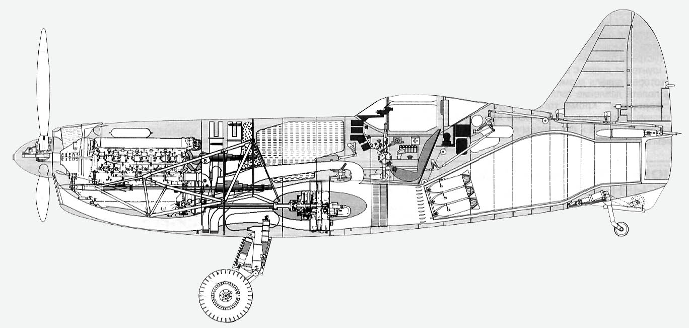 Layout of MiG-13