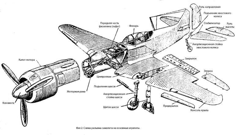 тип мужчин, строение самолета с картинками домашней бухгалтерией подразумевают