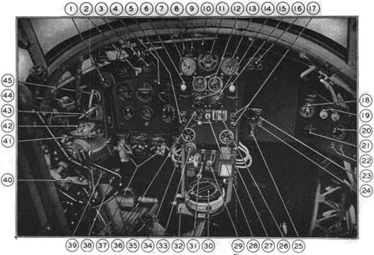 Wellington. Pilot`s instrument panel.