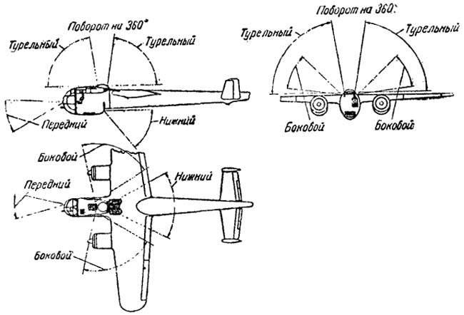 Схема обстрела и бронирования