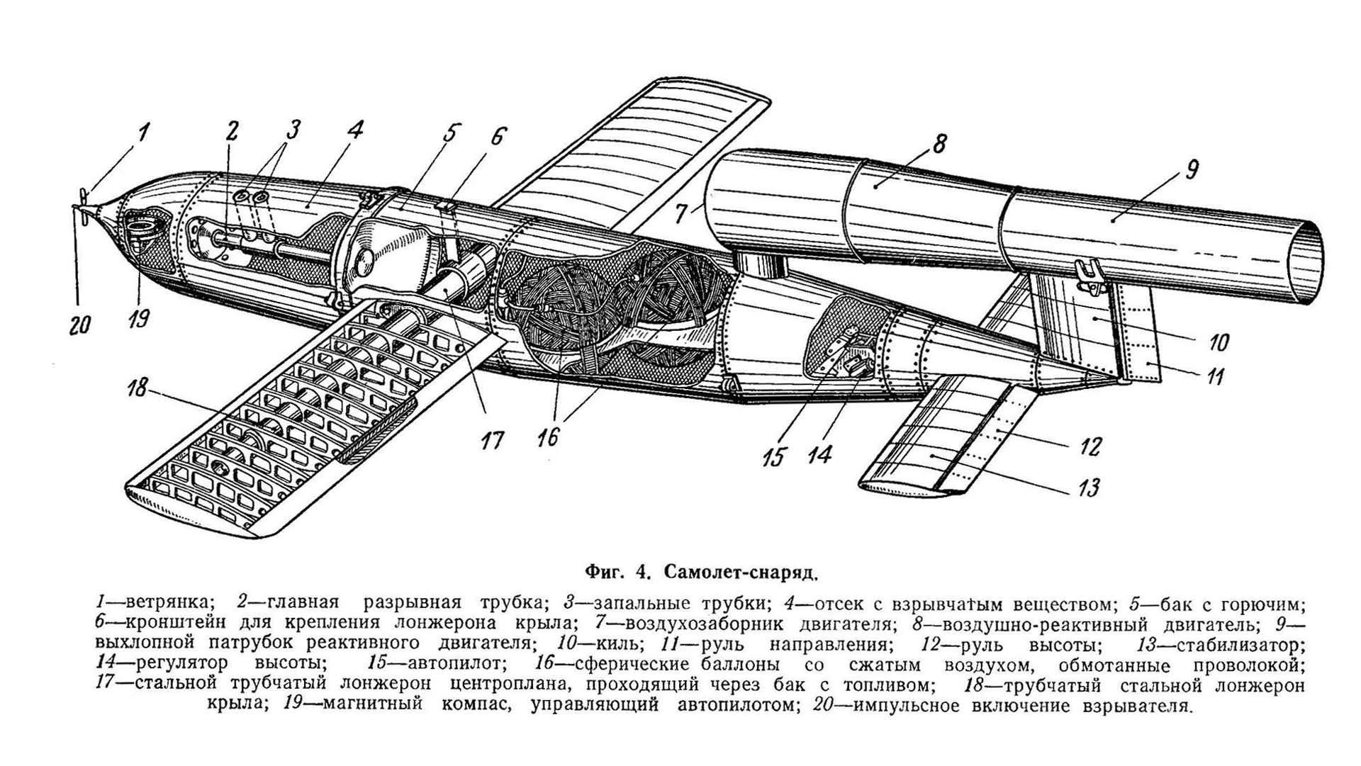 Сборник иллюстраций по курсу ...: http://www.airpages.ru/mn/sbornik_01.shtml