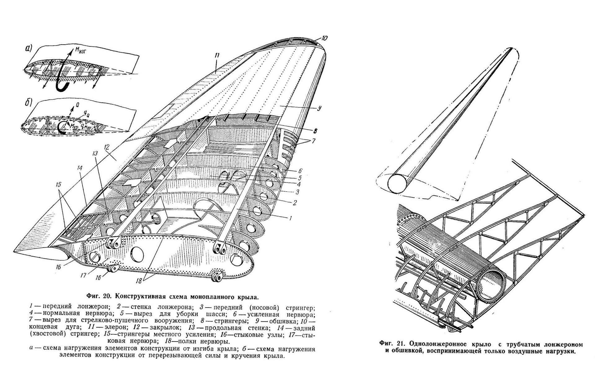 Схема картинки крыльев