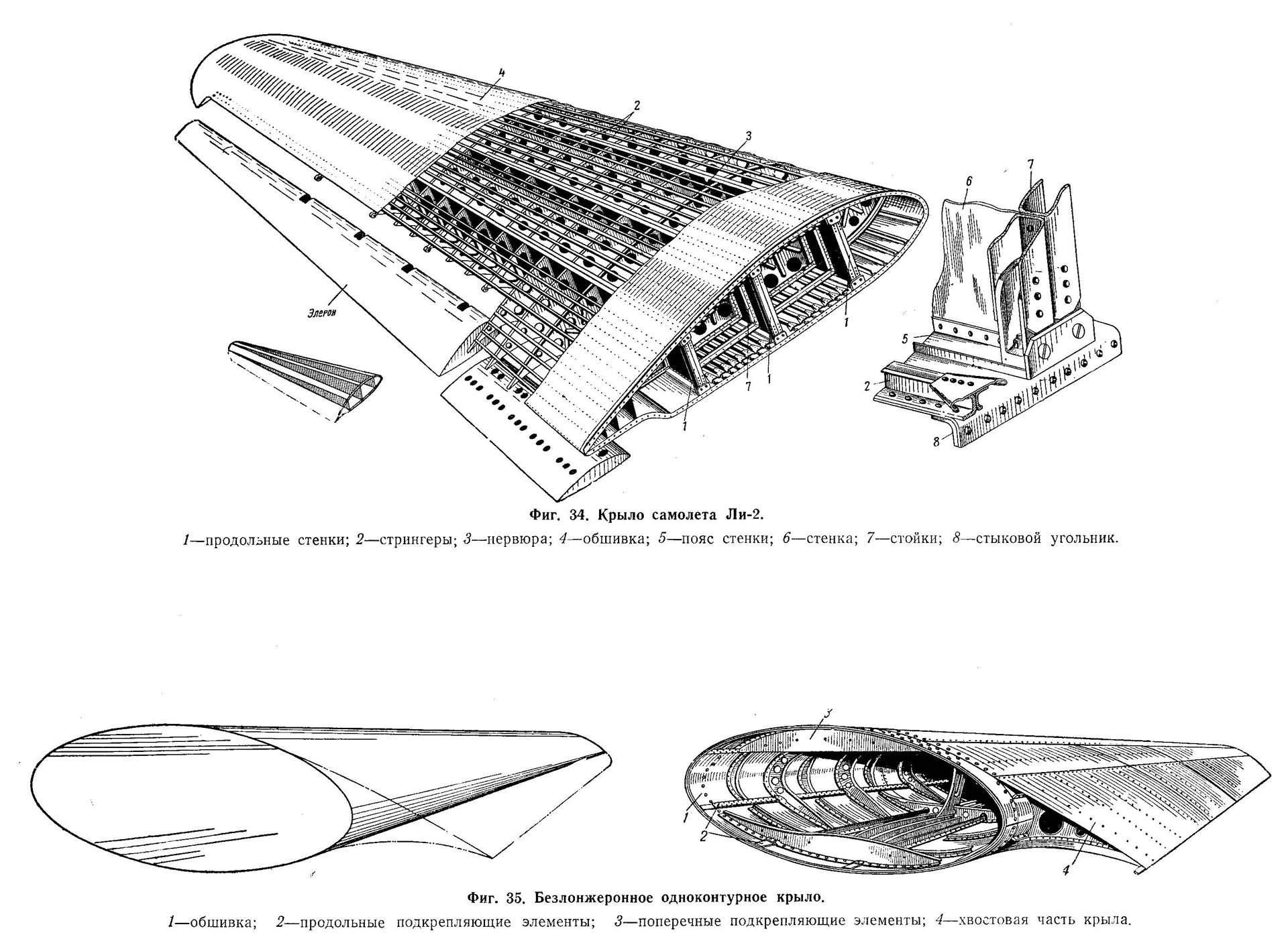 схема загружения конструкций