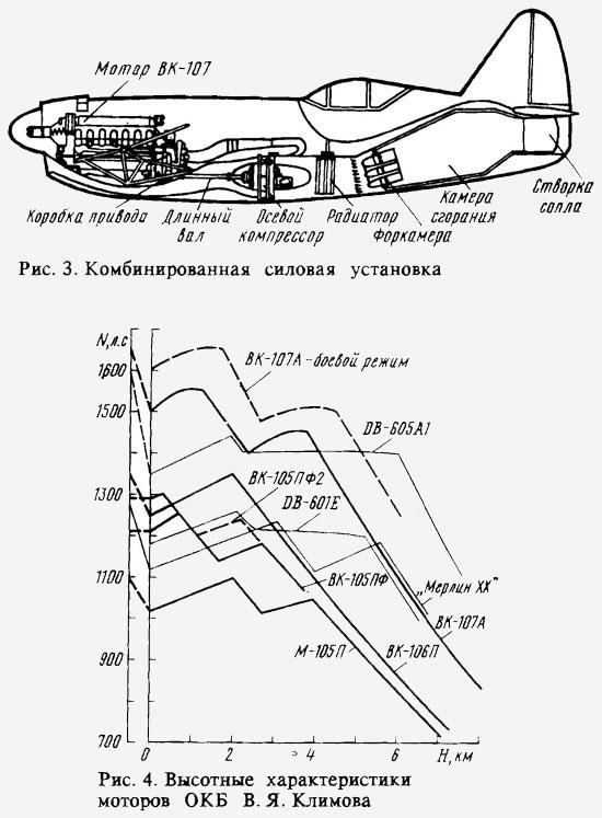 Число моторов, переданных в серийное производство по разработкам ОКБ В. Я.